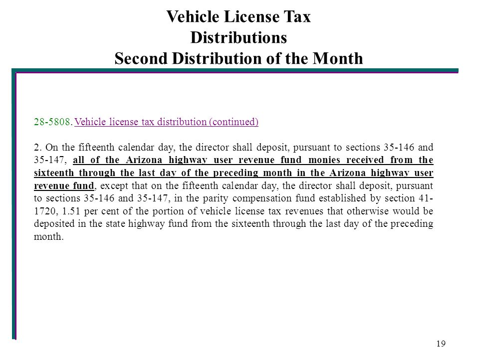 Vehicle License Tax Distributions Second Distribution of the Month 28-5808.