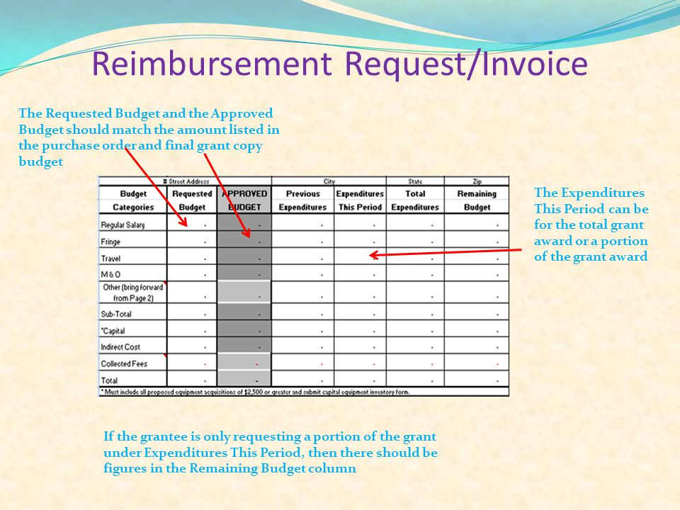 Reimbursement Request/Invoice The Requested Budget and the Approved Budget should match the amount listed in the purchase order and final grant copy budget The Expenditures This Period can be for the total grant award or a portion of the grant award If the grantee is only requesting a portion of the grant under Expenditures This Period, then there should be figures in the Remaining Budget column
