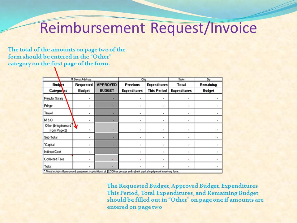 Reimbursement Request/Invoice The total of the amounts on page two of the form should be entered in the Other category on the first page of the form.