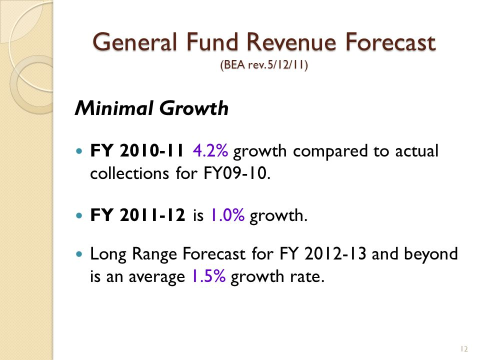 General Fund Revenue Forecast (BEA rev.