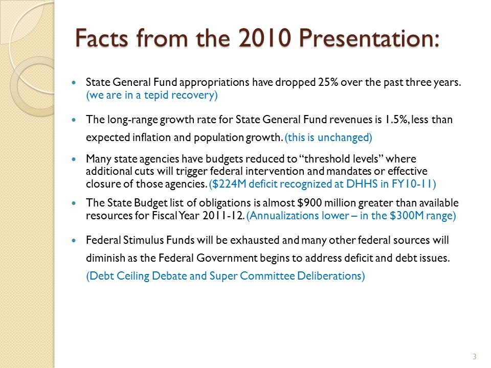 Facts from the 2010 Presentation: State General Fund appropriations have dropped 25% over the past three years.