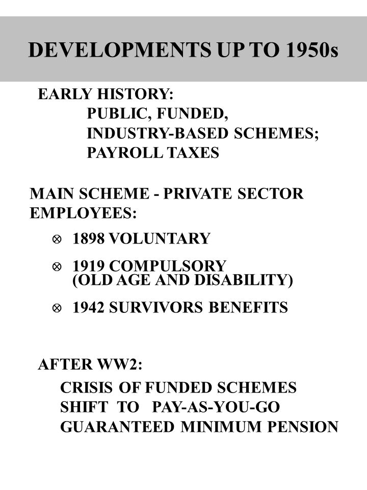  1898 VOLUNTARY  1919 COMPULSORY (OLD AGE AND DISABILITY)  1942 SURVIVORS BENEFITS MAIN SCHEME - PRIVATE SECTOR EMPLOYEES: DEVELOPMENTS UP TO 1950s CRISIS OF FUNDED SCHEMES SHIFT TO PAY-AS-YOU-GO GUARANTEED MINIMUM PENSION EARLY HISTORY: PUBLIC, FUNDED, INDUSTRY-BASED SCHEMES; PAYROLL TAXES AFTER WW2: