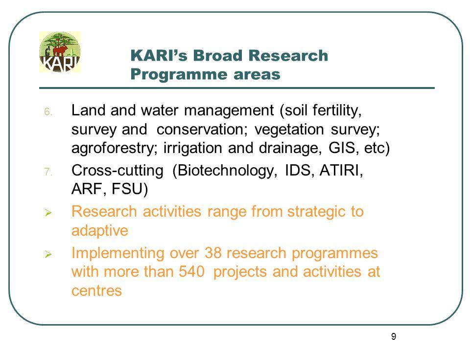8 KARI's Broad Research Programme areas 1.