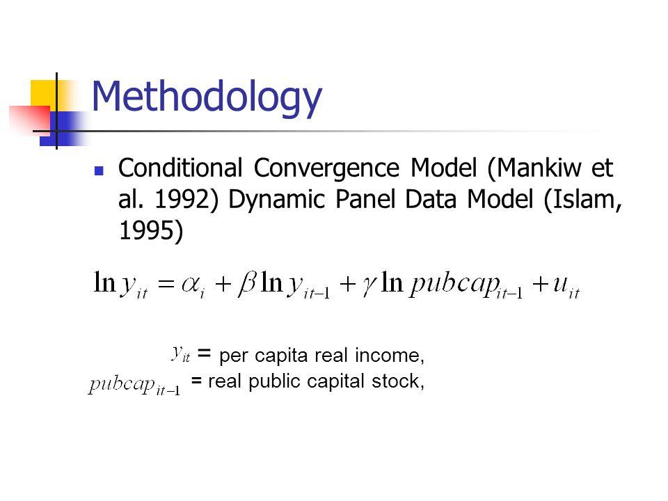 Methodology Conditional Convergence Model (Mankiw et al.