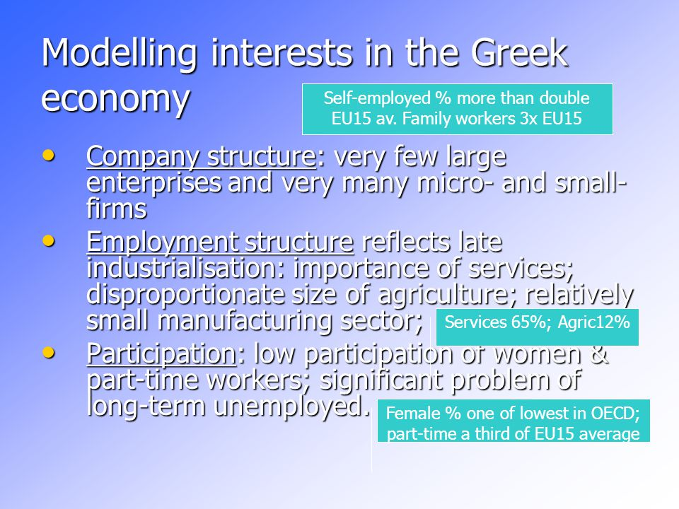 Modelling interests in the Greek economy Company structure: very few large enterprises and very many micro- and small- firms Company structure: very few large enterprises and very many micro- and small- firms Employment structure reflects late industrialisation: importance of services; disproportionate size of agriculture; relatively small manufacturing sector; Employment structure reflects late industrialisation: importance of services; disproportionate size of agriculture; relatively small manufacturing sector; Participation: low participation of women & part-time workers; significant problem of long-term unemployed.