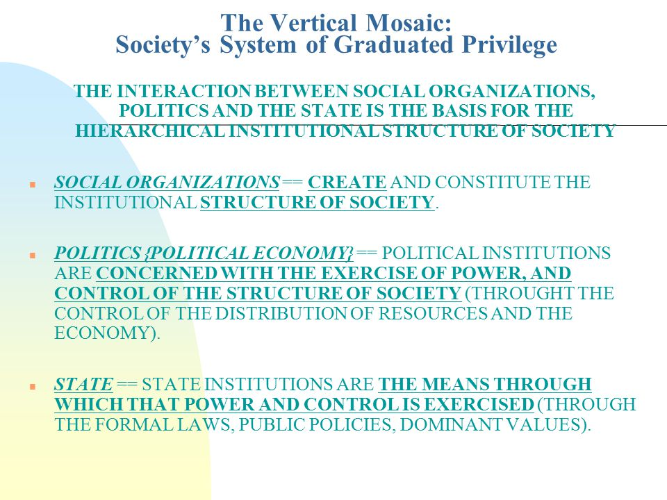 Superimposed Grids: When Social Relations Are Institutionalized IDEOLOGY ==  THE STATE CULTURE ==  SOCIAL ORGANIZATIONS POWER ===  POLITICAL ECONOMY