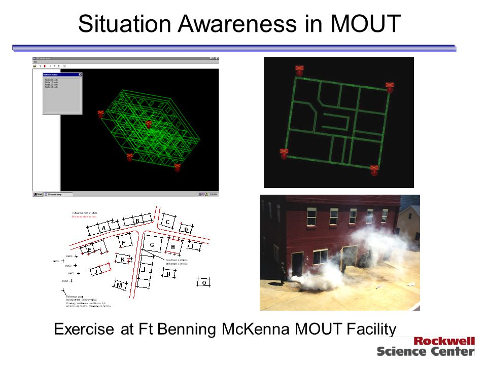 Situation Awareness in MOUT Exercise at Ft Benning McKenna MOUT Facility