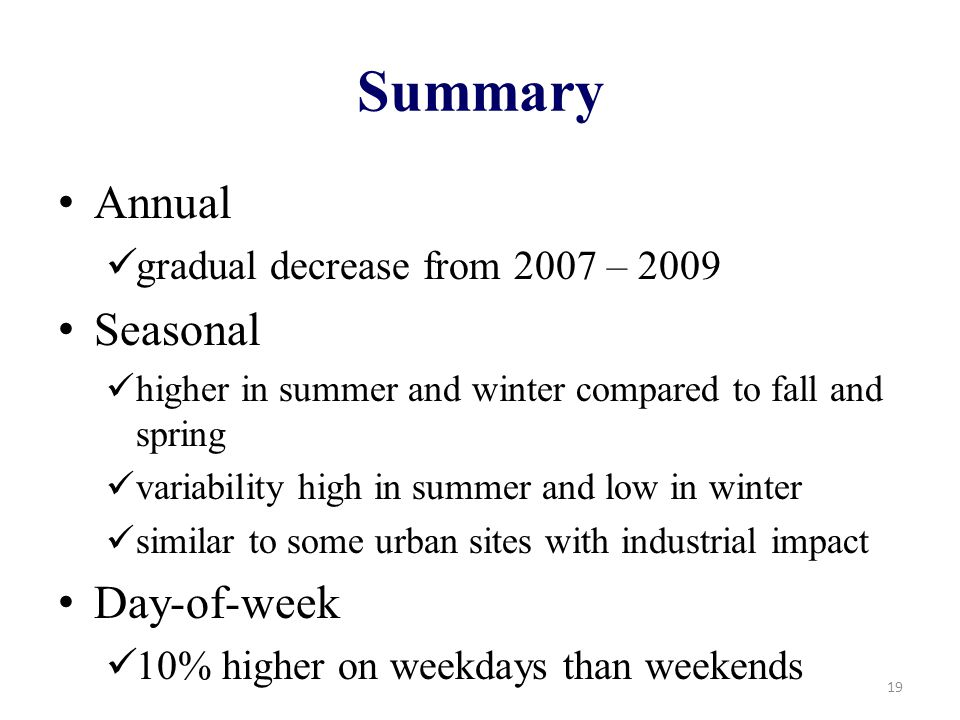 Summary Annual gradual decrease from 2007 – 2009 Seasonal higher in summer and winter compared to fall and spring variability high in summer and low in winter similar to some urban sites with industrial impact Day-of-week 10% higher on weekdays than weekends 19