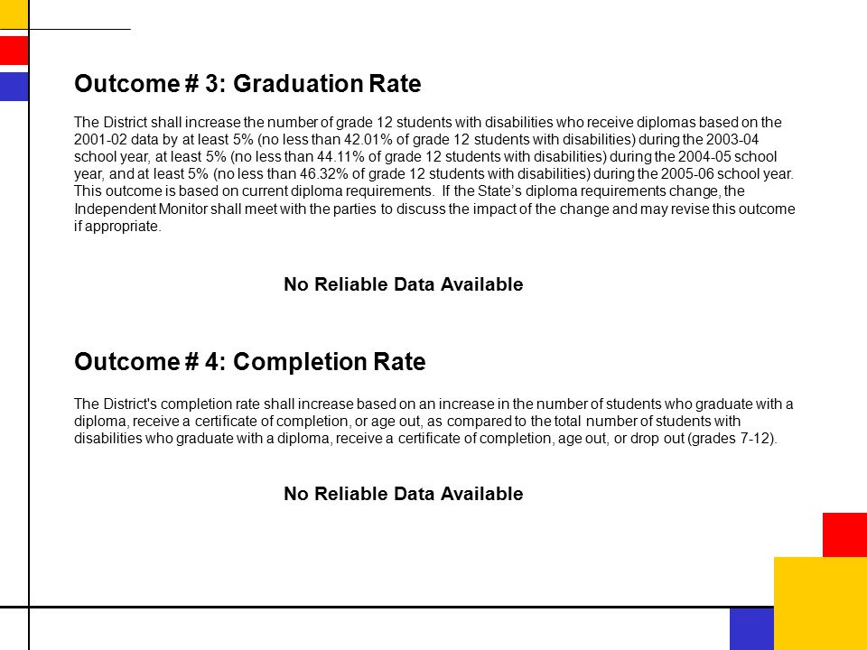 Outcome # 3: Graduation Rate The District shall increase the number of grade 12 students with disabilities who receive diplomas based on the 2001-02 data by at least 5% (no less than 42.01% of grade 12 students with disabilities) during the 2003-04 school year, at least 5% (no less than 44.11% of grade 12 students with disabilities) during the 2004-05 school year, and at least 5% (no less than 46.32% of grade 12 students with disabilities) during the 2005-06 school year.