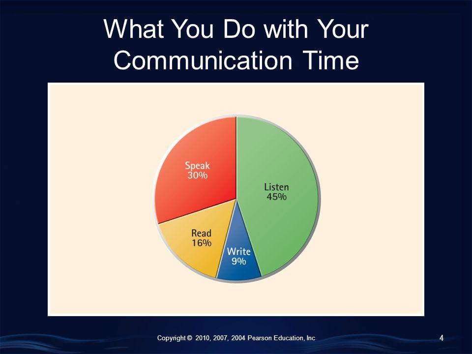 Copyright © 2010, 2007, 2004 Pearson Education, Inc Communication Principles for a Lifetime 5