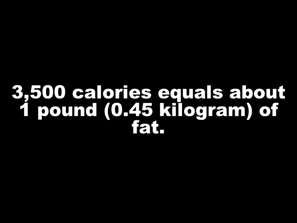 3,500 calories equals about 1 pound (0.45 kilogram) of fat.