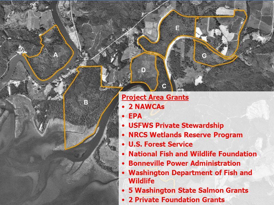 Project Area Grants 2 NAWCAs EPA USFWS Private Stewardship NRCS Wetlands Reserve Program U.S. Forest Service National Fish and Wildlife Foundation Bon