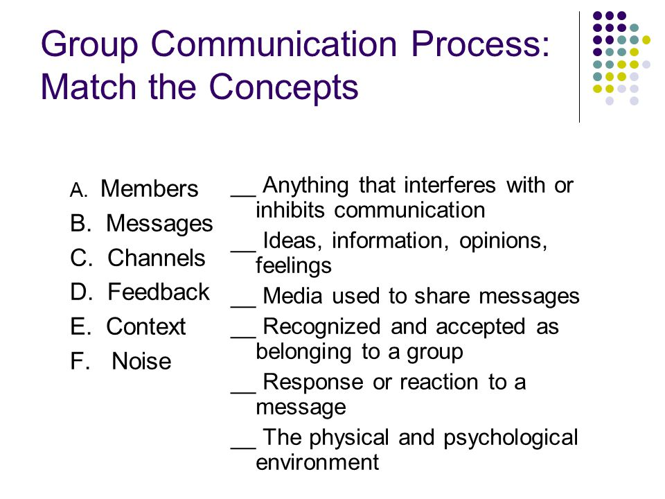 Group Communication Process: Match the Concepts A.