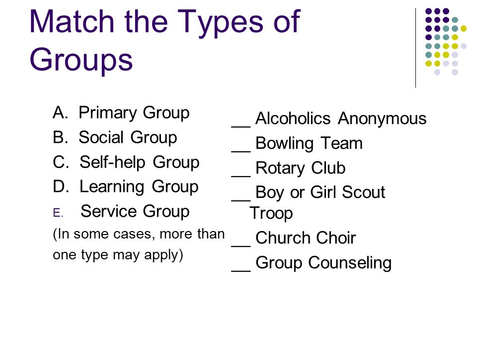Match the Types of Groups A. Primary Group B. Social Group C.