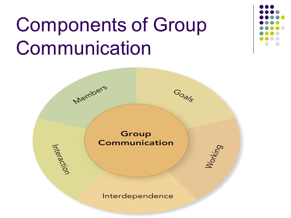 Components of Group Communication