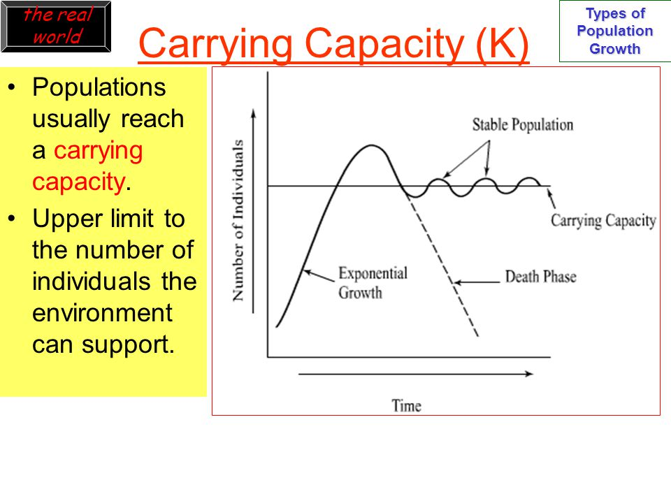 Carrying Capacity (K) Populations usually reach a carrying capacity. Upper limit to the number of individuals the environment can support. the real wo