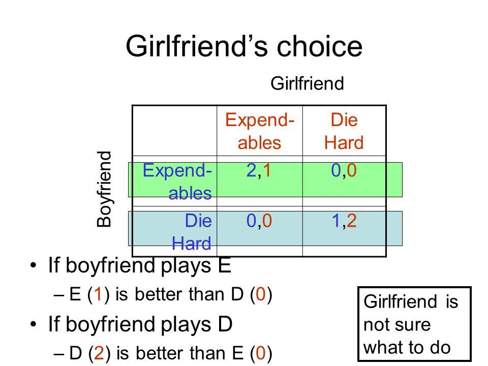 Girlfriend's choice If boyfriend plays E –E (1) is better than D (0) If boyfriend plays D –D (2) is better than E (0) Expend- ables Die Hard Expend- ables 2,12,10,00,0 Die Hard 0,00,01,21,2 Boyfriend Girlfriend Girlfriend is not sure what to do