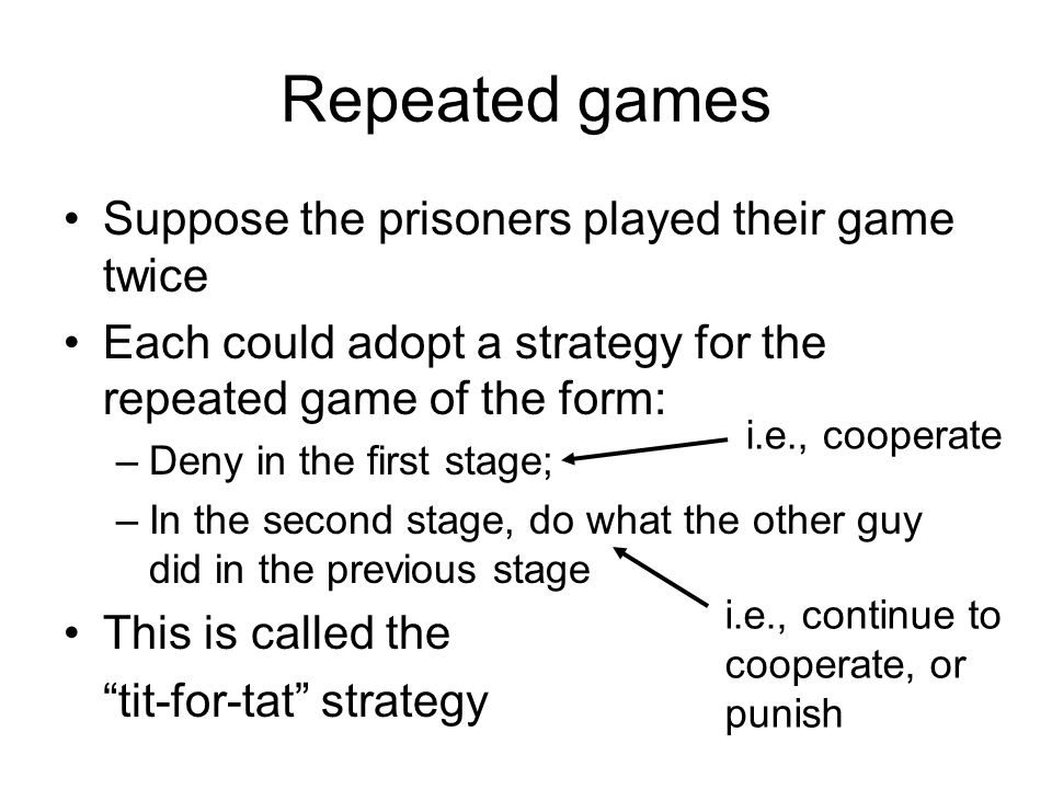 Repeated games Suppose the prisoners played their game twice Each could adopt a strategy for the repeated game of the form: –Deny in the first stage; –In the second stage, do what the other guy did in the previous stage This is called the tit-for-tat strategy i.e., cooperate i.e., continue to cooperate, or punish
