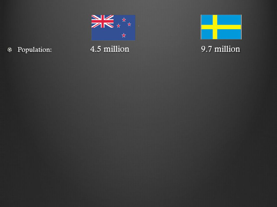 . Population: 4.5 million 9.7 million