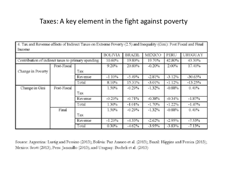 Taxes: A key element in the fight against poverty