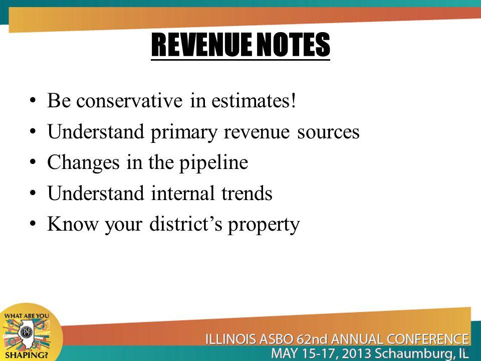 REVENUE NOTES Be conservative in estimates.