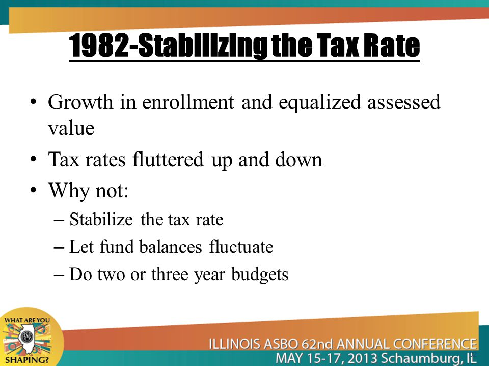 1982-Stabilizing the Tax Rate Growth in enrollment and equalized assessed value Tax rates fluttered up and down Why not: – Stabilize the tax rate – Let fund balances fluctuate – Do two or three year budgets 32