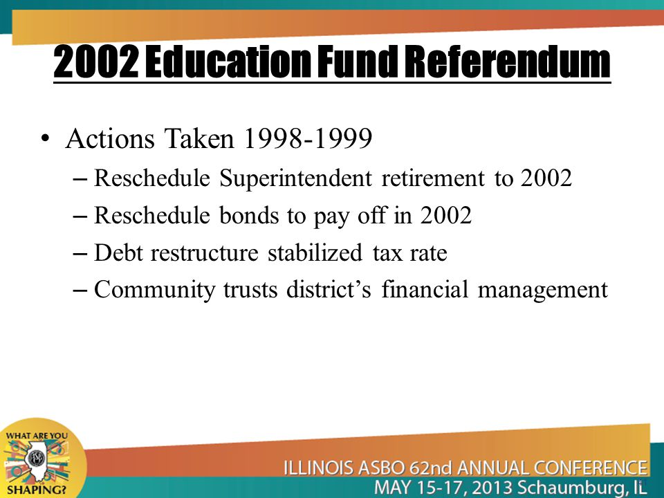2002 Education Fund Referendum Actions Taken 1998-1999 – Reschedule Superintendent retirement to 2002 – Reschedule bonds to pay off in 2002 – Debt restructure stabilized tax rate – Community trusts district's financial management 41