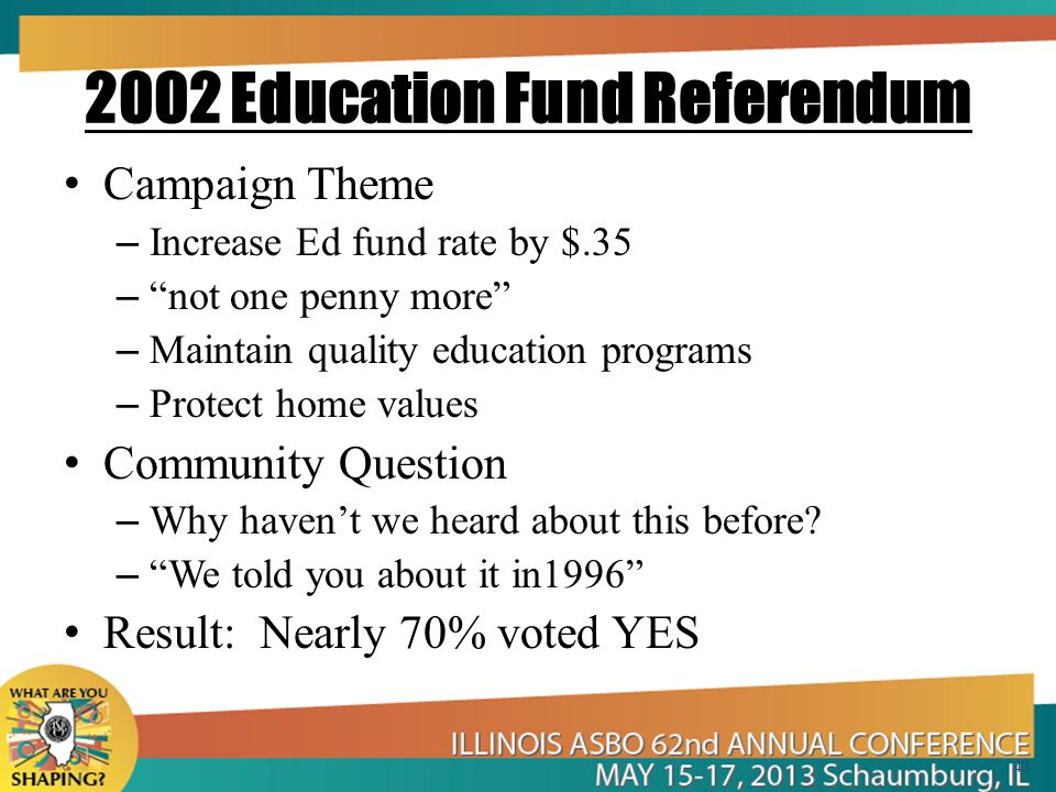 2002 Education Fund Referendum Campaign Theme – Increase Ed fund rate by $.35 – not one penny more – Maintain quality education programs – Protect home values Community Question – Why haven't we heard about this before.
