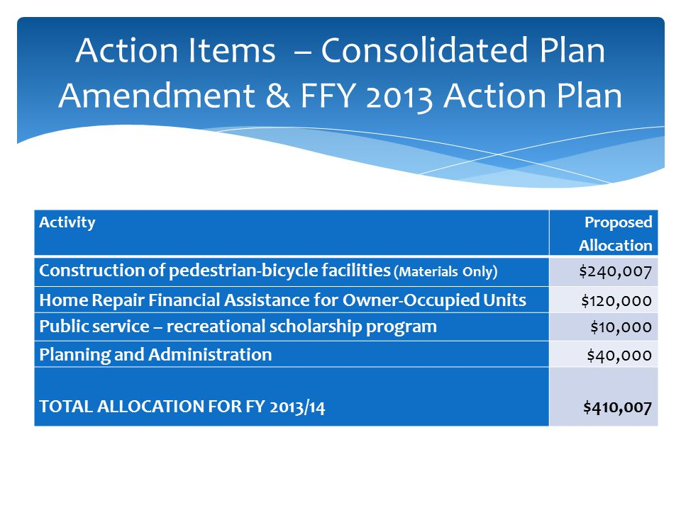Activity Proposed Allocation Construction of pedestrian-bicycle facilities (Materials Only) $240,007 Home Repair Financial Assistance for Owner-Occupied Units$120,000 Public service – recreational scholarship program $10,000 Planning and Administration $40,000 TOTAL ALLOCATION FOR FY 2013/14 $410,007