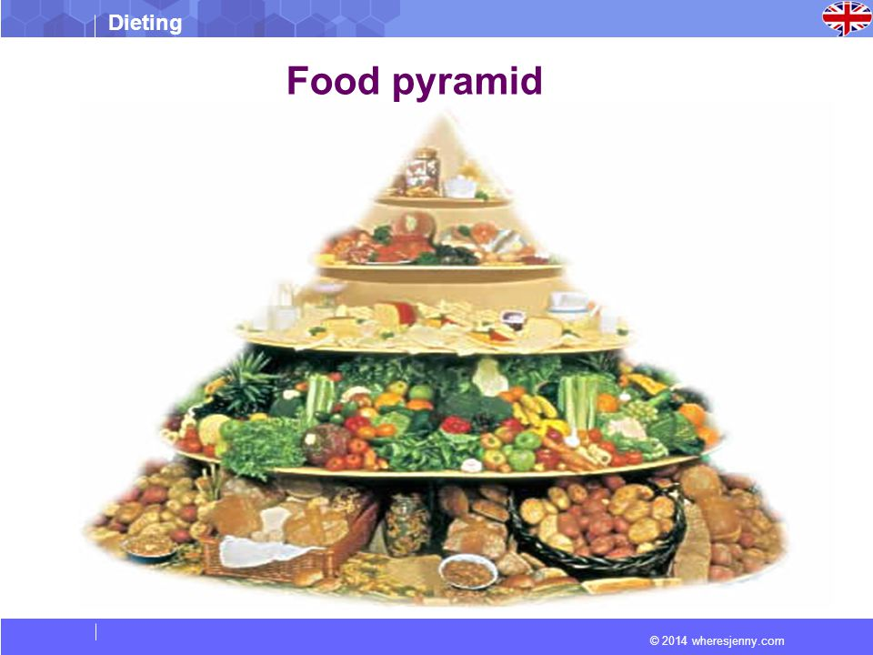 Dieting © 2014 wheresjenny.com Food pyramid