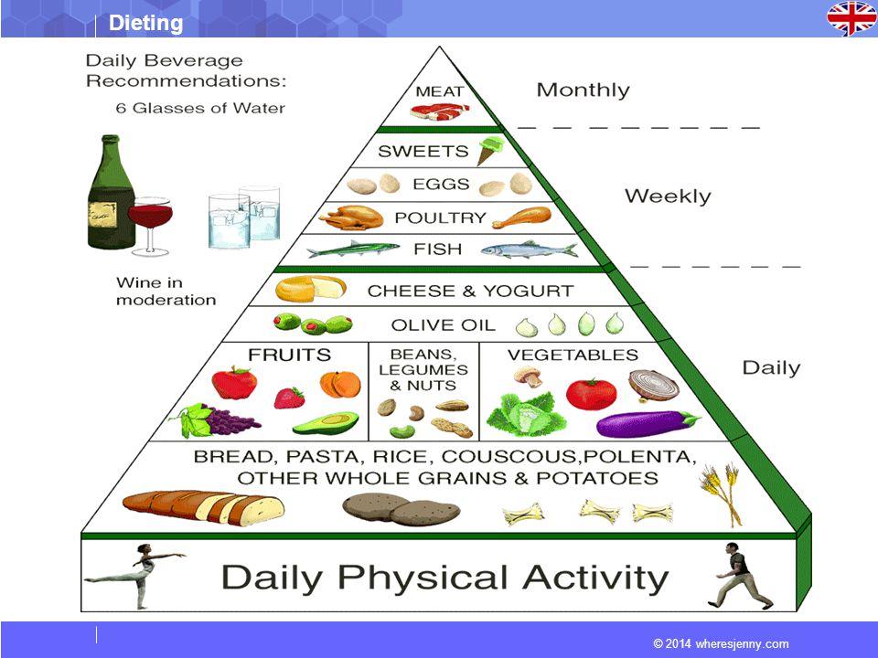 Dieting © 2014 wheresjenny.com