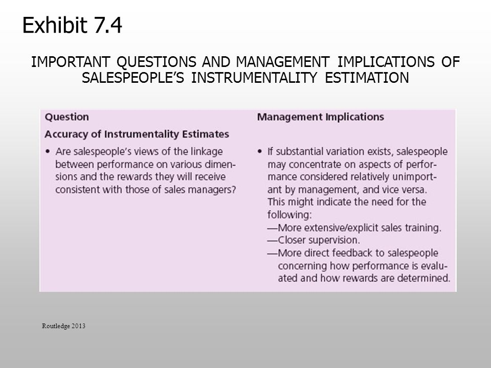 IMPORTANT QUESTIONS AND MANAGEMENT IMPLICATIONS OF SALESPEOPLE'S INSTRUMENTALITY ESTIMATION Routledge 2013 Exhibit 7.4