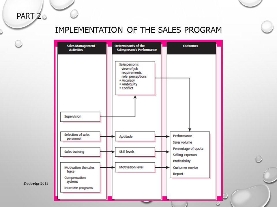 IMPLEMENTATION OF THE SALES PROGRAM PART 2 Routledge 2013