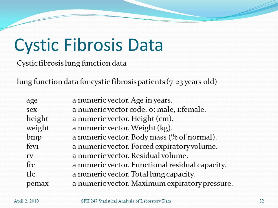 Cystic Fibrosis Data Cystic fibrosis lung function data lung function data for cystic fibrosis patients (7-23 years old) age a numeric vector.