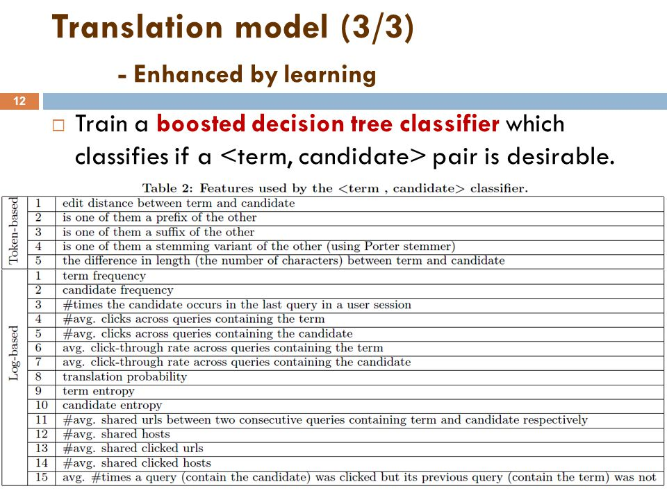 Translation model (3/3) - Enhanced by learning 12  Train a boosted decision tree classifier which classifies if a pair is desirable.