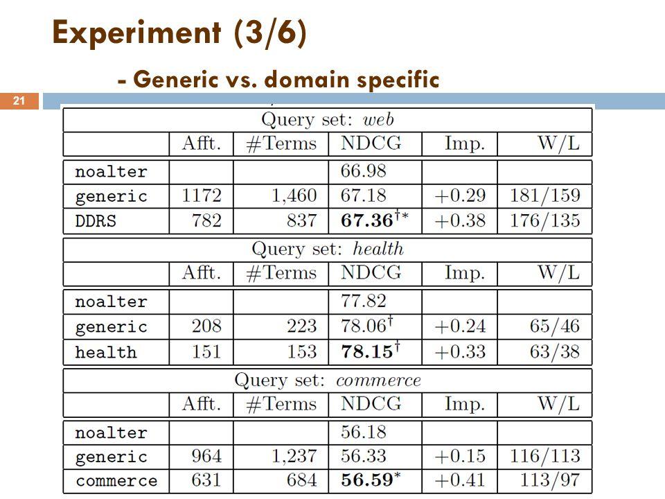 Experiment (3/6) - Generic vs. domain specific 21