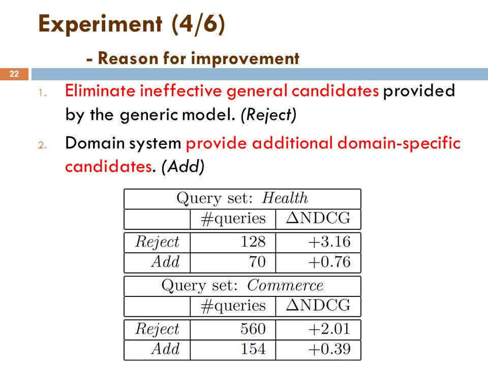 Experiment (4/6) - Reason for improvement 22 1.