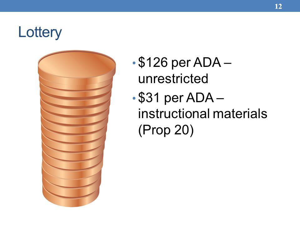 Lottery $126 per ADA – unrestricted $31 per ADA – instructional materials (Prop 20) 12