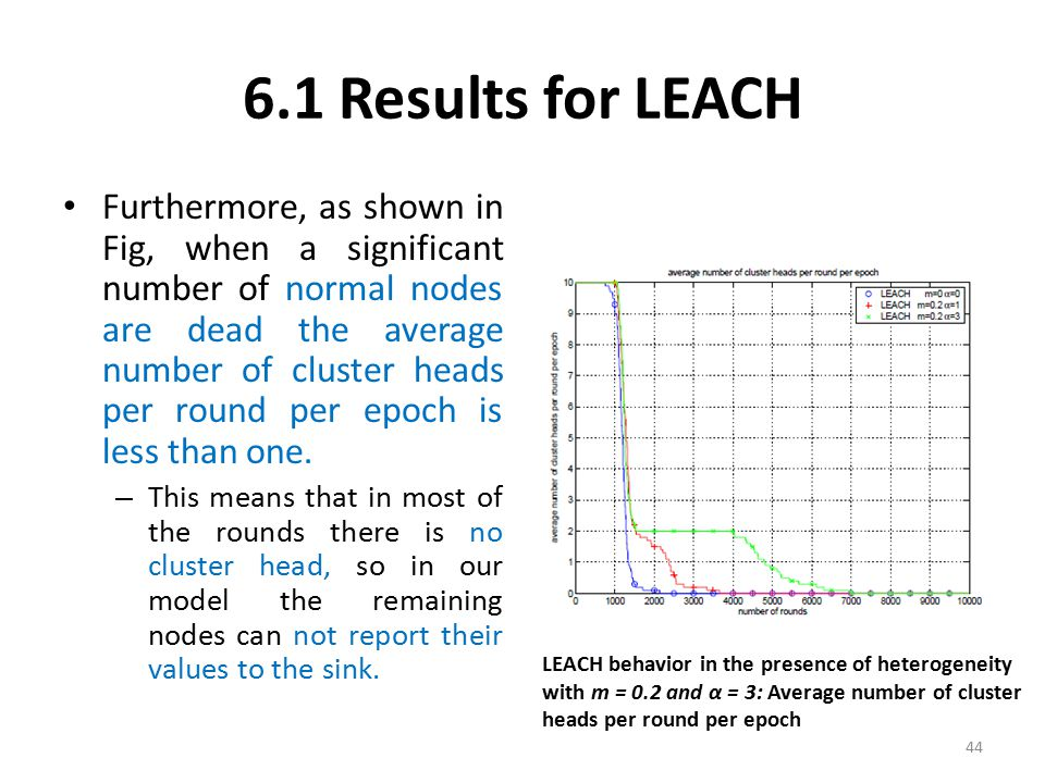 6.1 Results for LEACH Furthermore, as shown in Fig, when a significant number of normal nodes are dead the average number of cluster heads per round p