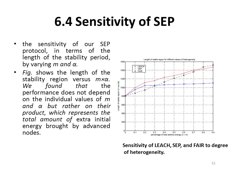 6.4 Sensitivity of SEP the sensitivity of our SEP protocol, in terms of the length of the stability period, by varying m and α. Fig. shows the length