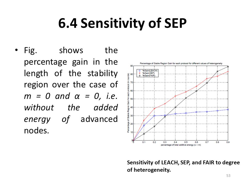 6.4 Sensitivity of SEP Fig. shows the percentage gain in the length of the stability region over the case of m = 0 and α = 0, i.e. without the added e