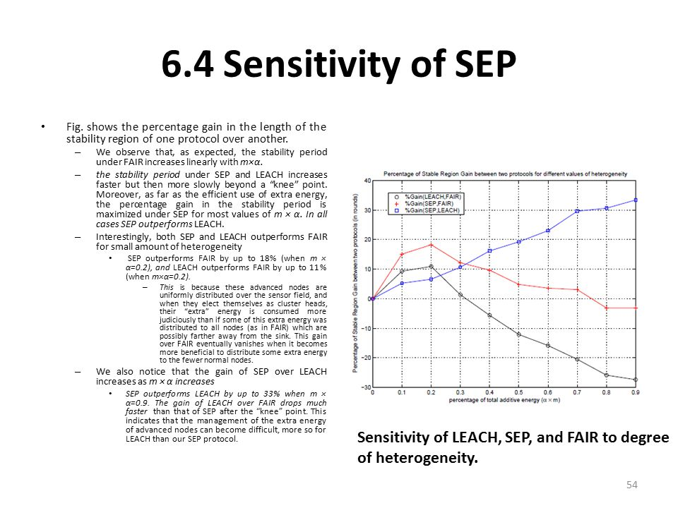 6.4 Sensitivity of SEP Fig. shows the percentage gain in the length of the stability region of one protocol over another. – We observe that, as expect