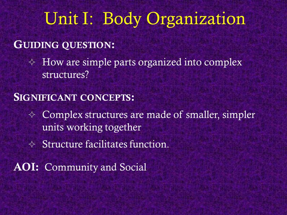 Unit I: Body Organization G UIDING QUESTION :  How are simple parts organized into complex structures? S IGNIFICANT CONCEPTS :  Complex structures a