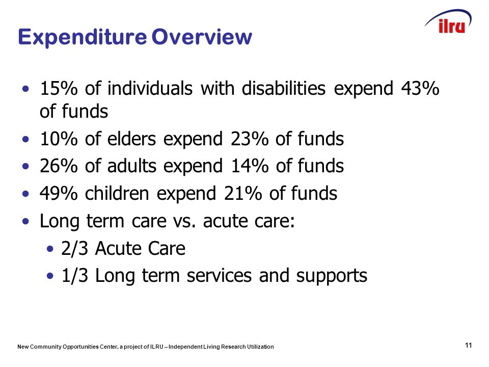 New Community Opportunities Center, a project of ILRU – Independent Living Research Utilization Expenditure Overview 15% of individuals with disabilit