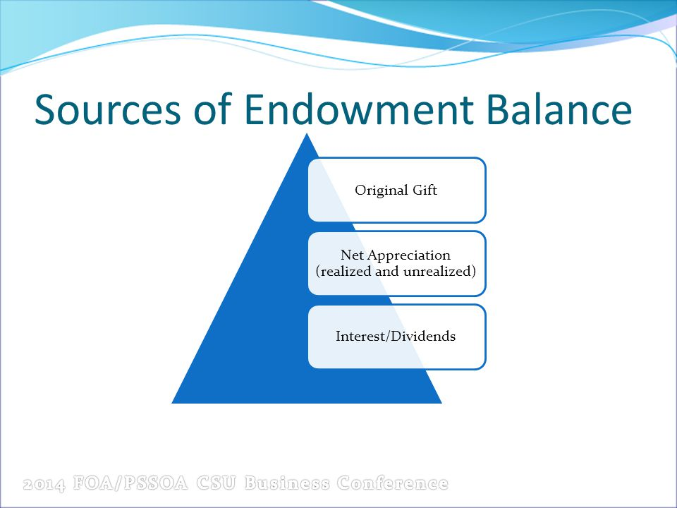 Sources of Endowment Balance Original Gift Net Appreciation (realized and unrealized) Interest/Dividends