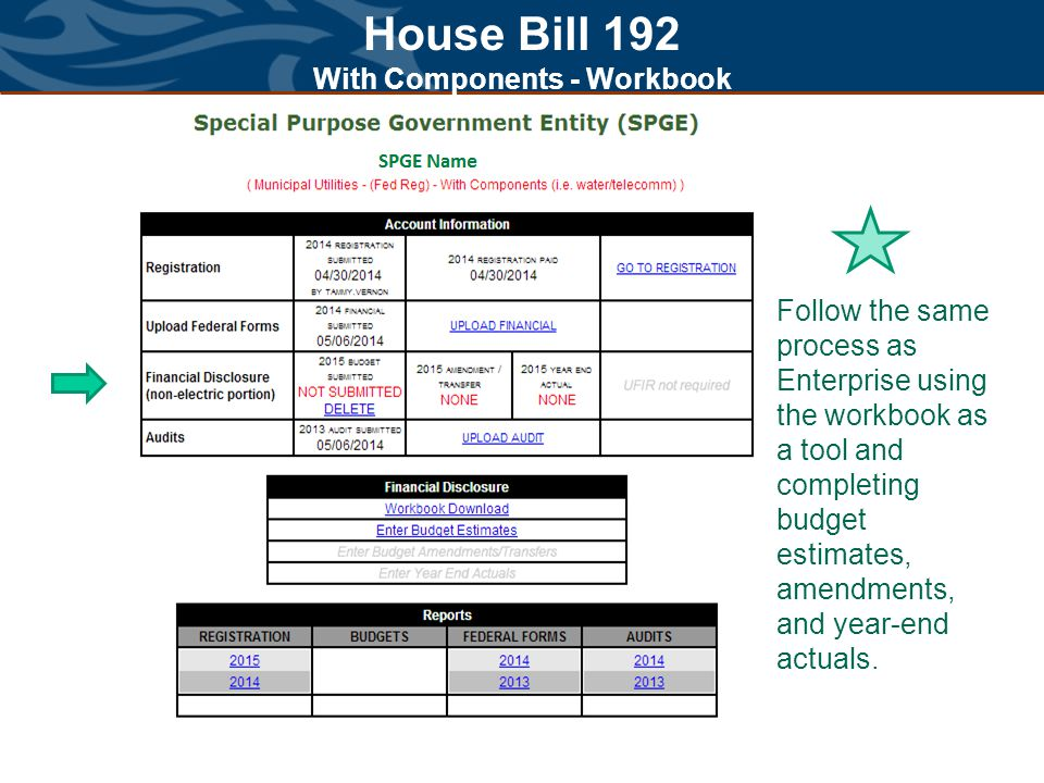 House Bill 192 With Components - Workbook Follow the same process as Enterprise using the workbook as a tool and completing budget estimates, amendmen