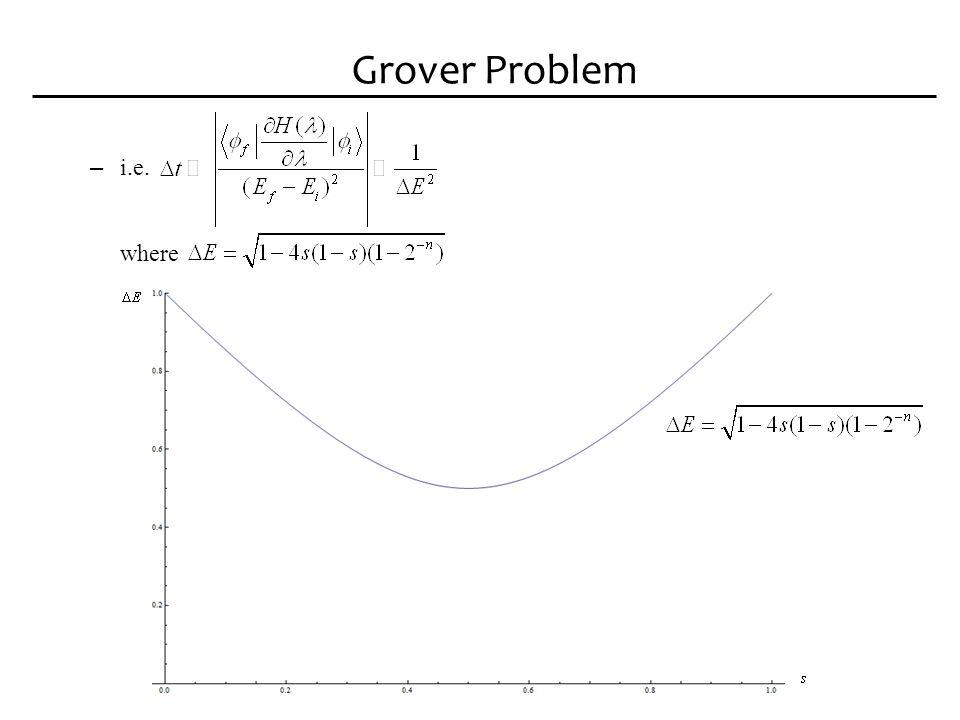 Grover Problem – i.e. where