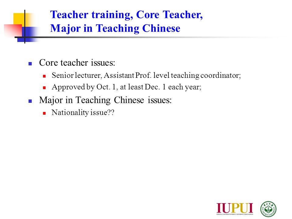 Core teacher issues: Senior lecturer, Assistant Prof.