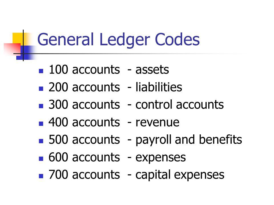 General Ledger Codes 100 accounts - assets 200 accounts - liabilities 300 accounts - control accounts 400 accounts - revenue 500 accounts - payroll an