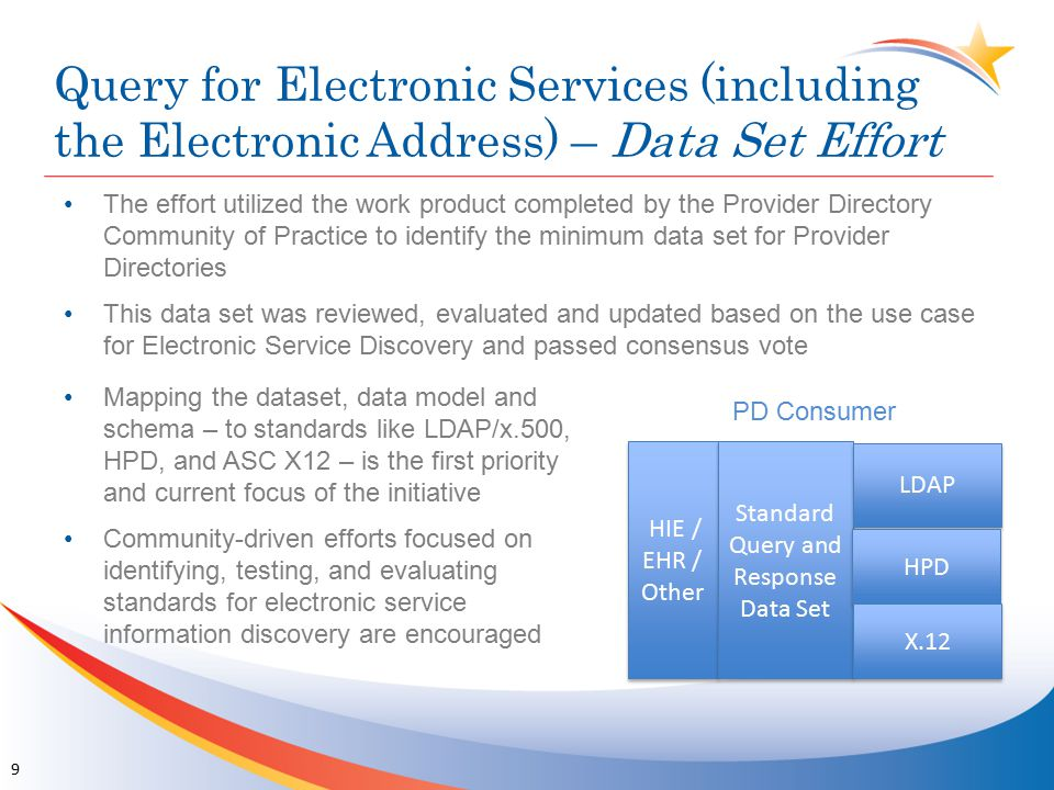 Query for Electronic Services (including the Electronic Address) – Data Set Effort The effort utilized the work product completed by the Provider Directory Community of Practice to identify the minimum data set for Provider Directories This data set was reviewed, evaluated and updated based on the use case for Electronic Service Discovery and passed consensus vote 9 HIE / EHR / Other HIE / EHR / Other Standard Query and Response Data Set LDAP HPD X.12 PD Consumer Mapping the dataset, data model and schema – to standards like LDAP/x.500, HPD, and ASC X12 – is the first priority and current focus of the initiative Community-driven efforts focused on identifying, testing, and evaluating standards for electronic service information discovery are encouraged